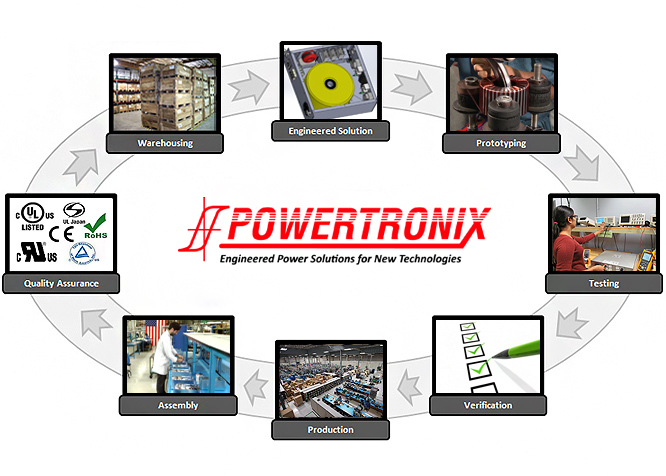 PowerTronix Advantage - manufacturing